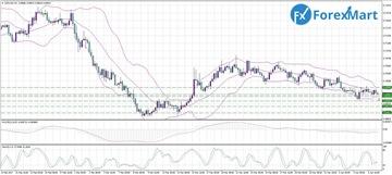 Аналитика от компании ForexMart - Страница 16 2629d225bf8ct