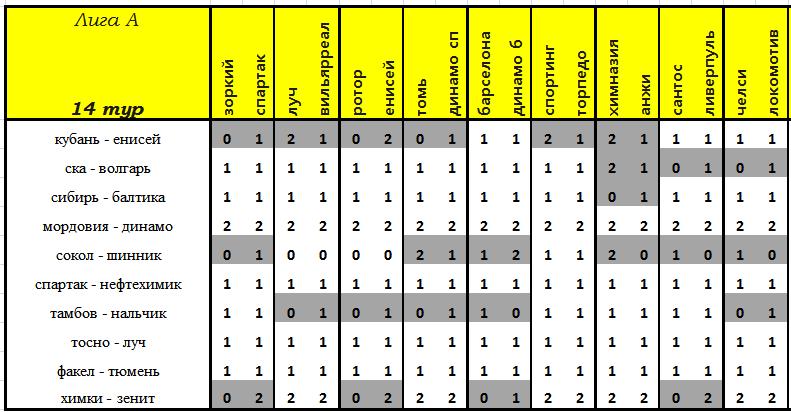 VII Чемпионат прогнозистов форума Onedivision - Лига А   - Страница 4 E8885db9c6f9