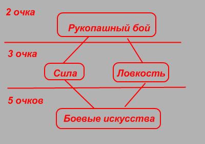 Навыки АА 77b47020a906