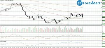 Аналитика от компании ForexMart - Страница 17 B17ba6b7181dt