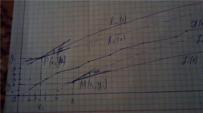 Ce e bine de stiut pentru rezolvarea multor conjecturi (probleme)?! 4e32cf28131f