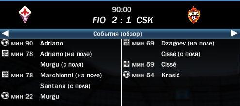 Результаты 1 сезона 2 круг Чемпионшип - Страница 2 B265aa78f857
