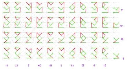 1.Копчиковые и поясничные слоговые руны 4765819d8a5b