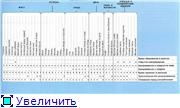 Заготовки на зиму (консервация, заморозка) 34c67399fdbct