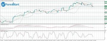 Аналитика от компании ForexMart - Страница 16 C717ec427ffdt