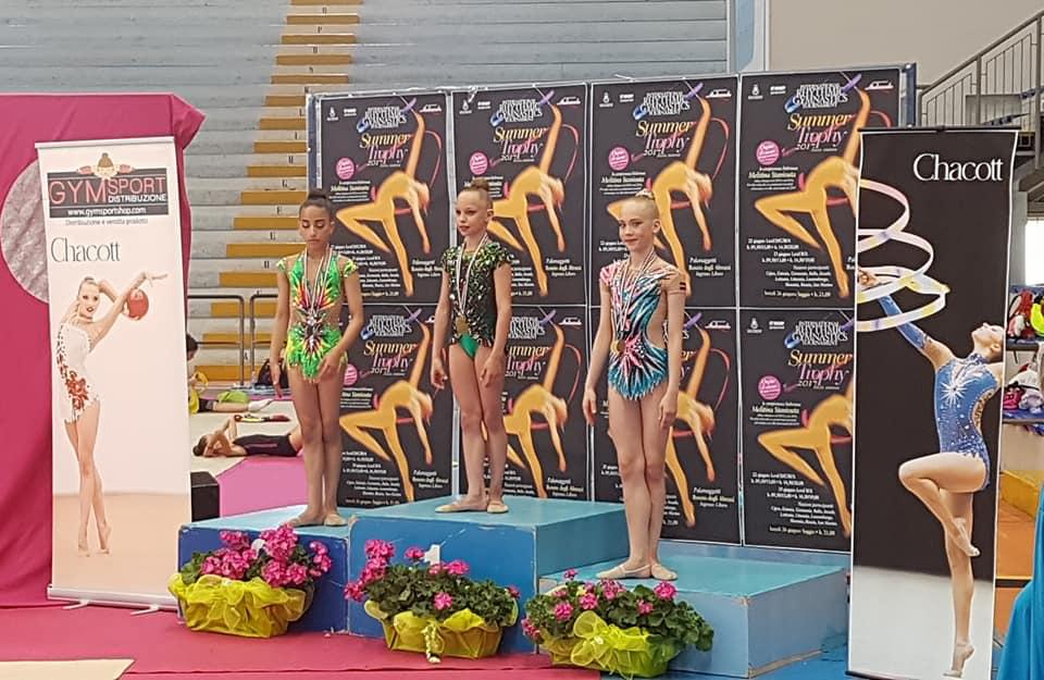 Summer Trophy 2017 (Italy) - E1bfc60740e9