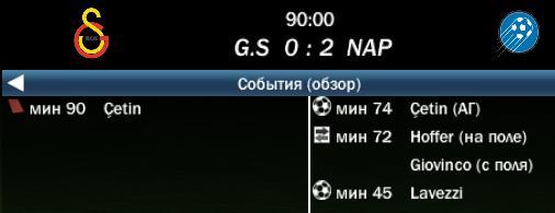 Результаты 1 сезона 2 круг  Премьер Лиги Eb995e7ca2de