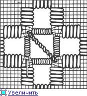 ВИДЫ ЭЛЕМЕНТОВ ТЕХНИКИ ХАРДАНГЕР (Hardanger) 81d19d2f0362t