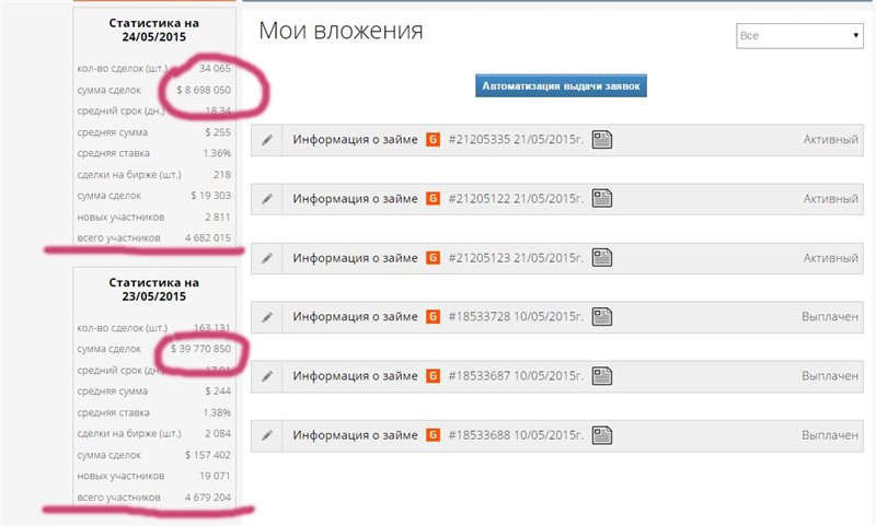 Социальная кредитная сеть - Заработок на микрозаймах + бонус 50$ 2b6e06a555eb