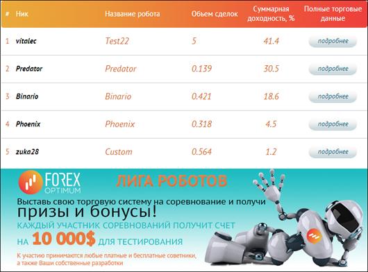 Отзывы о компании Forex Optimum 9146daa0df99b316727115fc254024a6