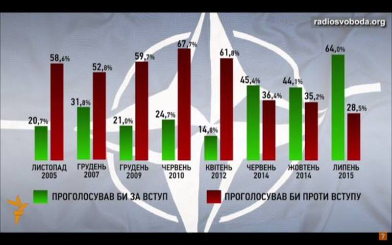 Ukraine crisis. News in brief. Thursday 24 September. [Ukrainian sources] Natoo