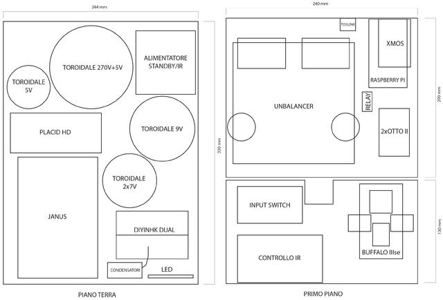 Realizzazione Buffalo IIIse: DAC/preamp con Unbalancer e Raspberry PI Disposizione_interna