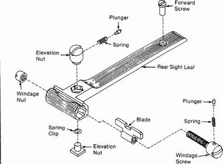 S&W Model 17 rear sight problem Adjustablesight%5B1%5D