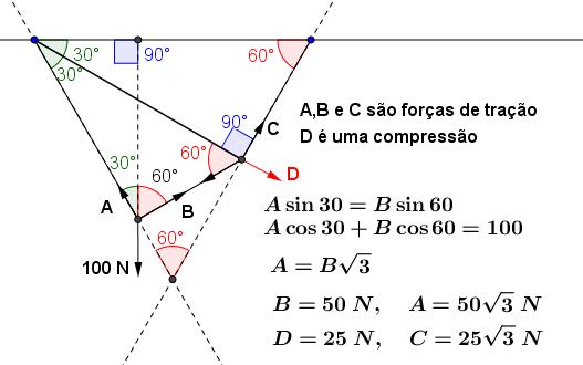 Equilíbrio Fig1