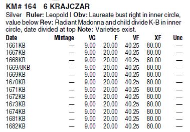 6 Kreuzer. Hungria. 1671. Kremnitz 6_kreutzer_Hungr_a_1761