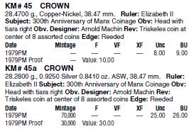 1 crown conmemorativa tercer centenario acuñacion de moneda en Man  (1979) Nueva_imagen_2
