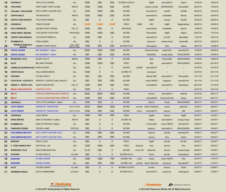 SALA DEI TROFEI 23-9-17_2_ALLA_LINCE_buono_LINEE_elenco_comp_e_da