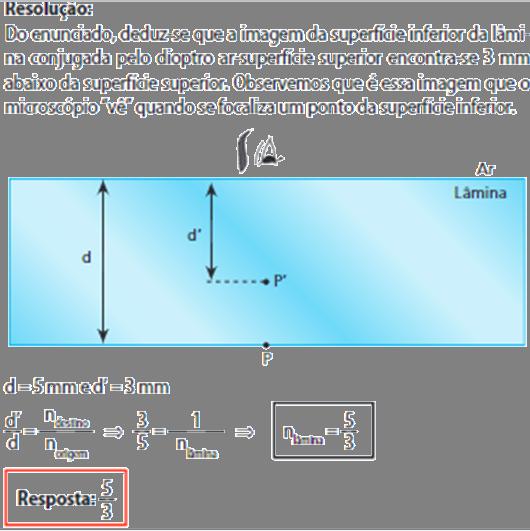 Vunesp - Refração - 2 Fig1