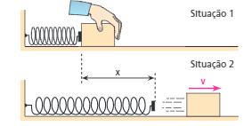 Na situação 1, a mola está comprimida de um comprimento x e o bloco está em  repouso. Na situação 2, a mola está sem deformação e o bloco encontra-se em  ... dae493b696