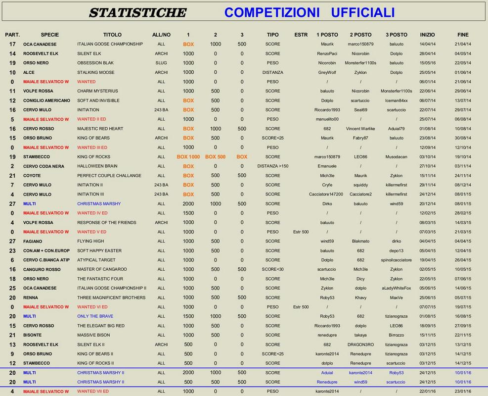 SALA DEI TROFEI 23-9-17_1_ALLA_LINCE_buono_LINEE_elenco_comp_e_da