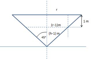 (Fuvest) Uma caixa d'água tem a forma de um c 7mf9