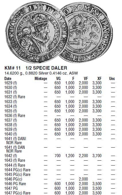 1/2 Speciedaler 1638. Dinamarca. Christianus IIII Medio_speciedaler_Noruega