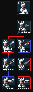 Guia de BBs USA Classeo_Gunners_USA