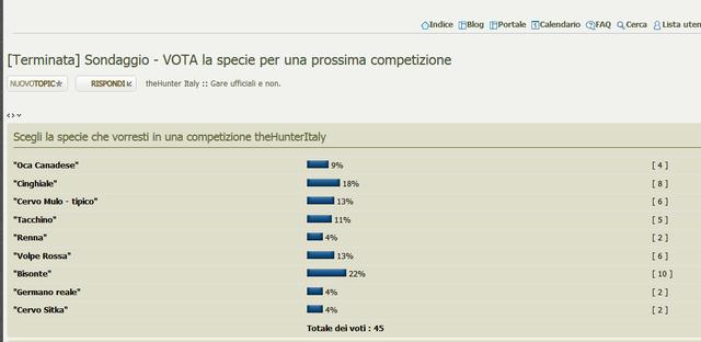 [Terminata] Sondaggio - VOTA la specie per una prossima competizione Sondaggio_14_02_17