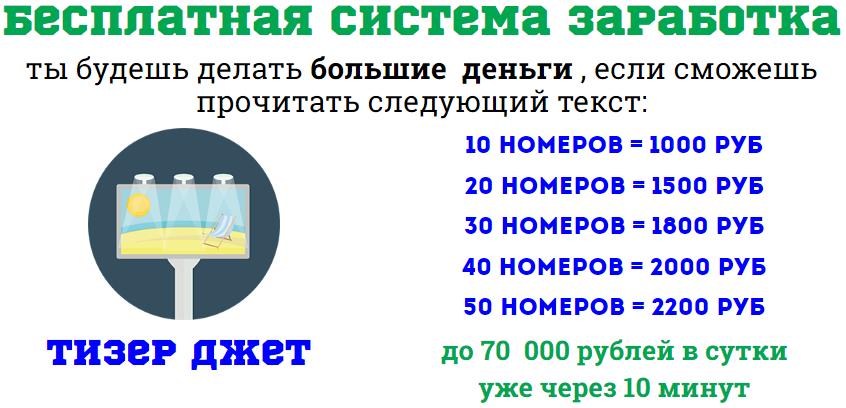 RIKDOC 3 500 – 5 000 рублей в день ClJ9d