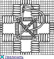 ВИДЫ ЭЛЕМЕНТОВ ТЕХНИКИ ХАРДАНГЕР (Hardanger) 8c6fff7955det