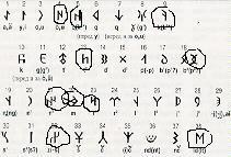 Артефакты - разбор резов Ff9b1b136e88