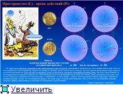 Подобие рунных и научных моделей. - Страница 2 F7095f1c8041t
