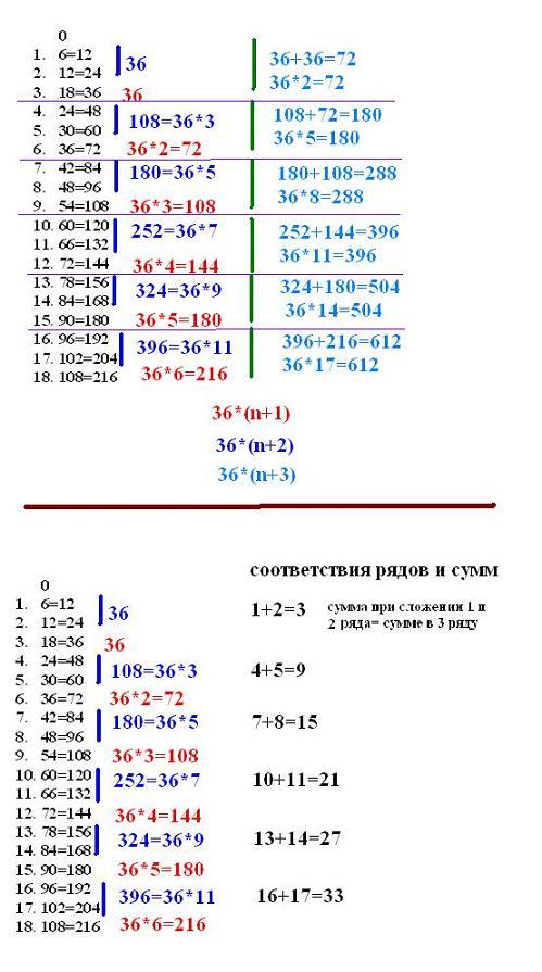 Магический числовой шестиугольник 4094f0d4d6be
