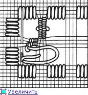 ВИДЫ ЭЛЕМЕНТОВ ТЕХНИКИ ХАРДАНГЕР (Hardanger) Cae0fbb5889ft