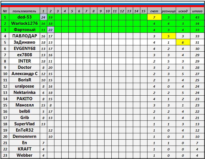 Российская Футбольная Премьер-Лига 2012-13 - Страница 3 F088b7277753