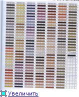 Таблицы перевода нитей. 5f8c68895635t