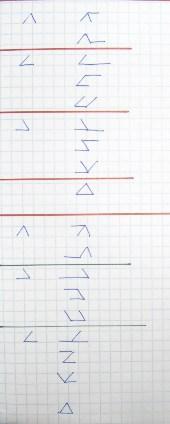 Классификация рун на основании метода дополнений. 57ec7e2a3308