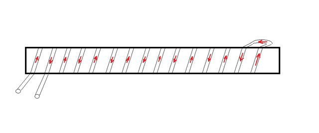 Как мотается бифилярная катушка и принцип её работы 70f3e51c6914