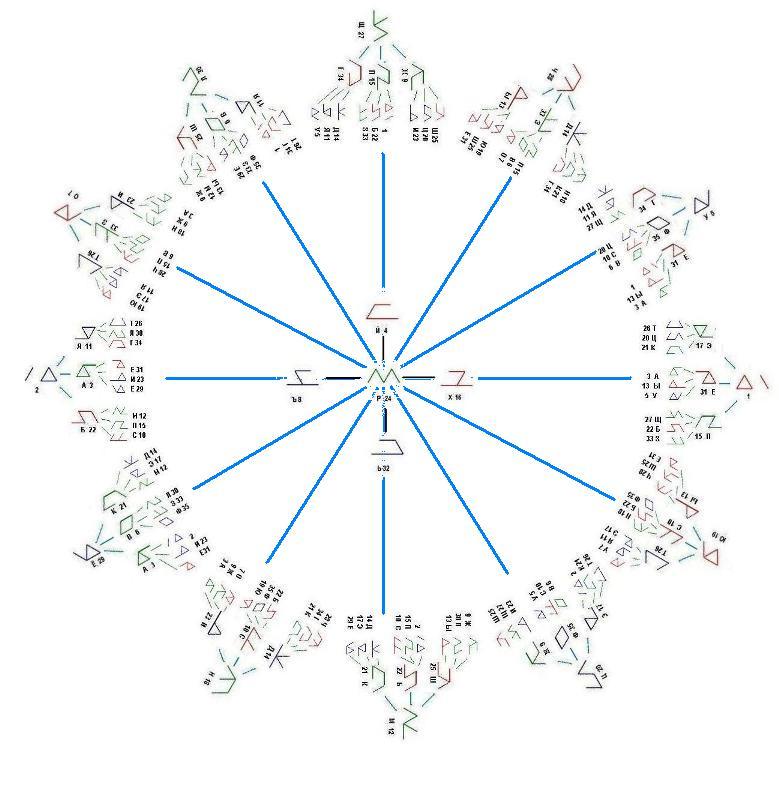Классификация рун на основании метода дополнений. - Страница 2 Fa158213e85c