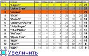 Дворовая Лига г.Щелково 142c8ace813et