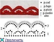 Обвязка края крючком и брители для топиков D96c4eb285det