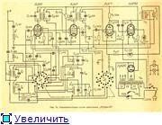 """Радиоприёмники серии """"Днипро"""". Fe30e317a475t"""