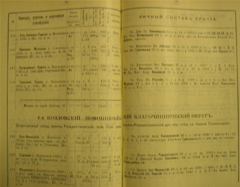 Географическое положение, административно- территориальное отношение Лавровских подворок, население Лавровских подворок Bf1f2159b933