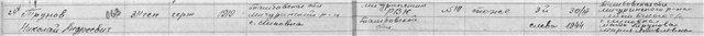 Труновы из Липовки (участники Великой Отечественной войны) - Страница 2 33936f88a770