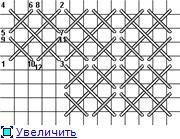 Школа: Энциклопедия пройденных стежков 74e155d335b3t