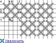 Школа: Урок номер 5 74e155d335b3t