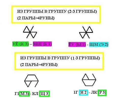 Слоговые руны (слова из двух рун) - Страница 4 Cf2f2244a0b0