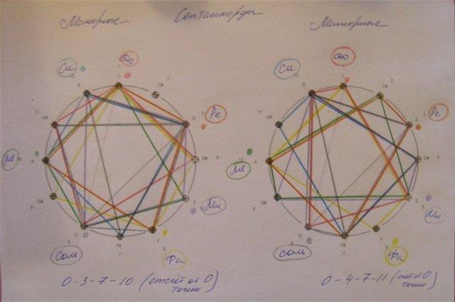 Теория музыки и позвоночник 1718753e1140