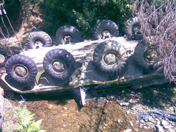 2008 South Ossetia War: Photos and Videos Abf114c6fd52