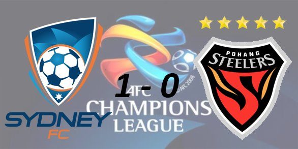 Лига чемпионов АФК 2016 5ad66e1c2ef1